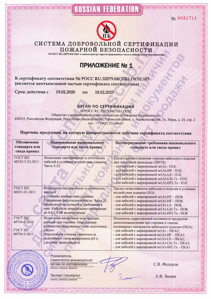 Сертификат пожарной безопасности до 18.02.2025 -2